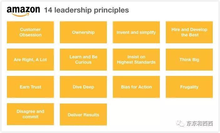 customer service - principi di leadership amazon